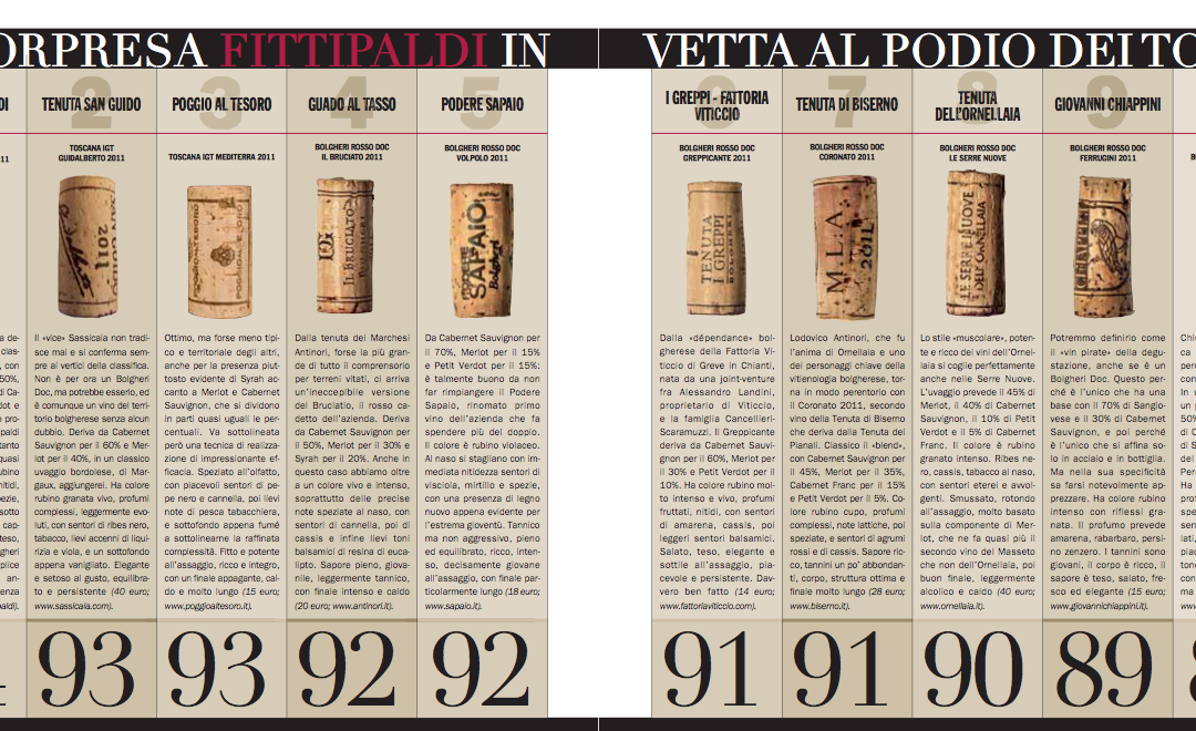 94 points for Spirito Divino